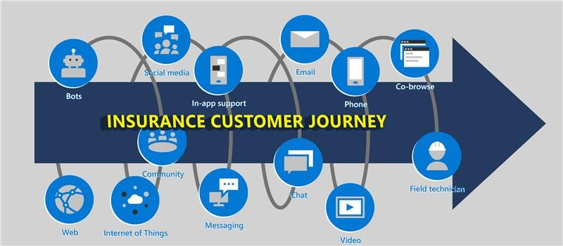 Always-on customer engagement: It's not just omnichannel anymore - Microsoft in Business Blogs