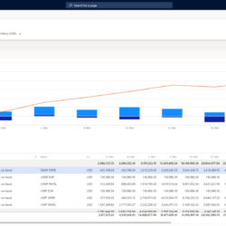 Improve efficiency and quality with AI-infused finance processes - Microsoft Dynamics 365 Blog